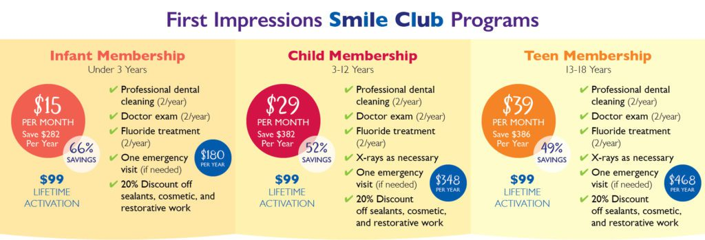 First impressions pediatric dentistry no dental insurance in house memberships Smile Club